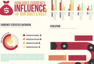 Insurance Infographics Infographics vector