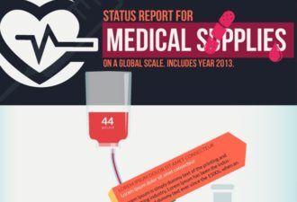 Medical Vector Infographics Infographics vector