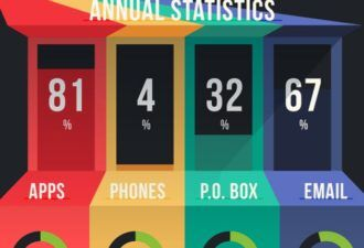 Communication Infographics Infographics vector