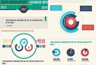 Social Media Infographics Infographics vector